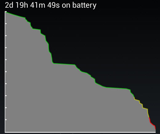 Nexus Battery